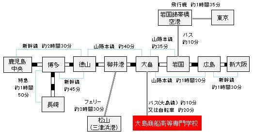 access_jp.png